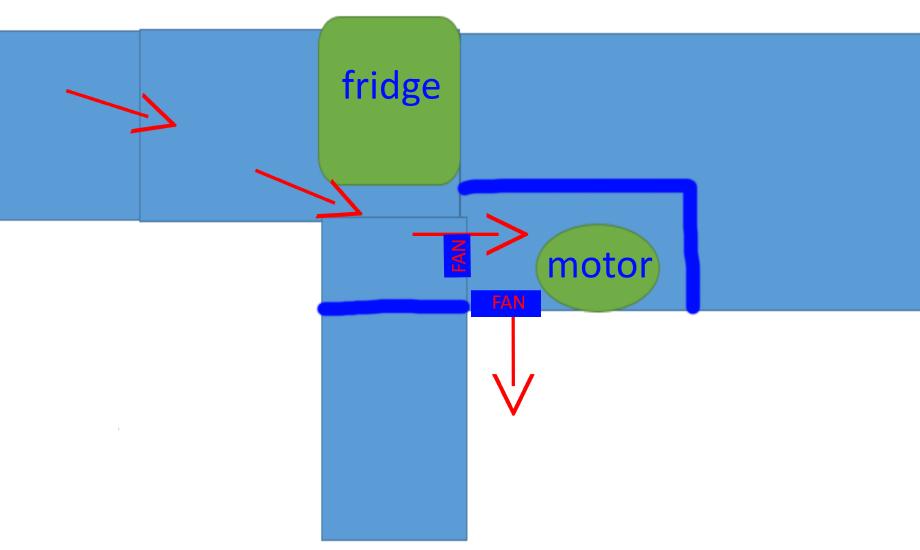 kjøleskap-båt-bavaria (10)