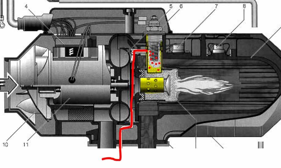 dieselvarmer-bat-2